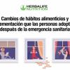 Hábitos alimenticios y suplementación que las personas empezaron a adoptar después de la emergencia sanitaria