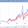 En los 煤ltimos doce meses el precio del barril de petroleo West Texas Intermediate ha descendido un 26,07%.